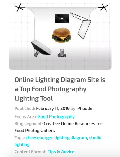 phoode food photography blog segments; professional food photography blog; international food photography community; food photographers creatives network website, creative online resources for food photographers