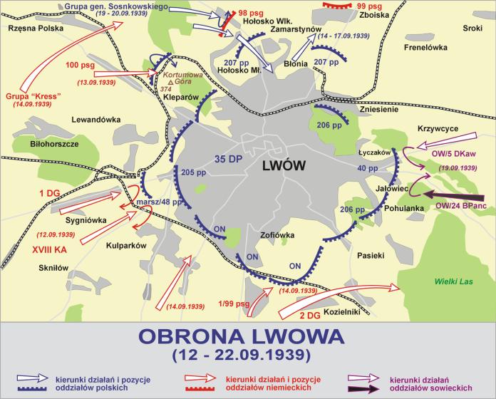 План оборони Львова