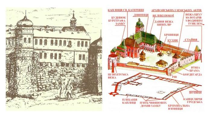 Низький Замок. На карті І. Качора (праворуч) видно де знаходилась в'язниця