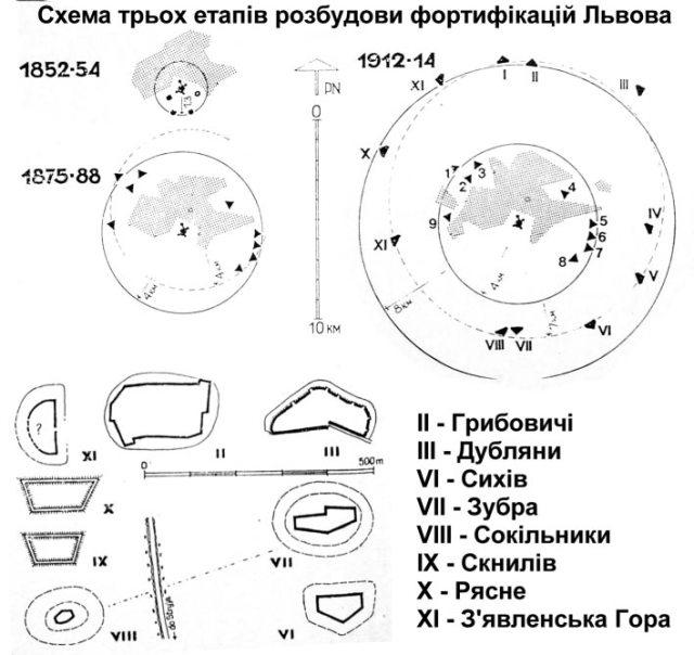 Схема трьох етапів розбудови фортифікацій Львова