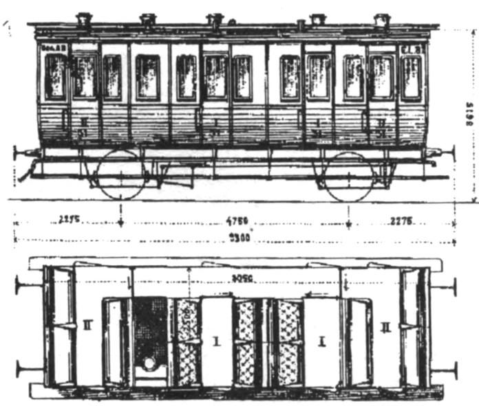 Креслення пасажирського вагона І класу Галицьких залізниць. 1870-ті рр