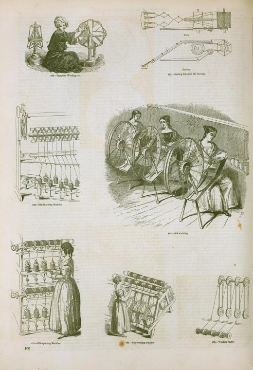 Машини зі сфери шовкової текстильної промисловості, Англія ХІХ століття. Фото з https://uk.wikipedia.org/wiki/Історія_шовку