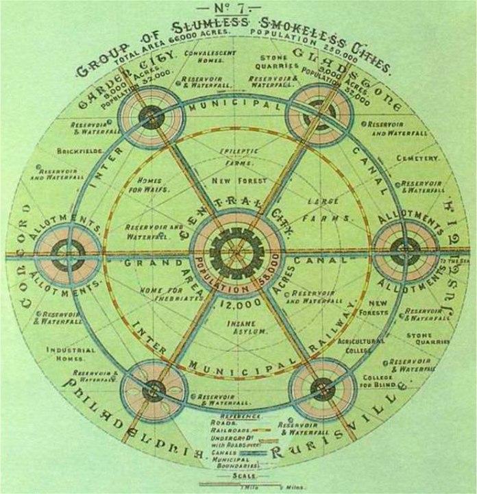 Місто-сад Говарда. Зображення з Вкіпедії