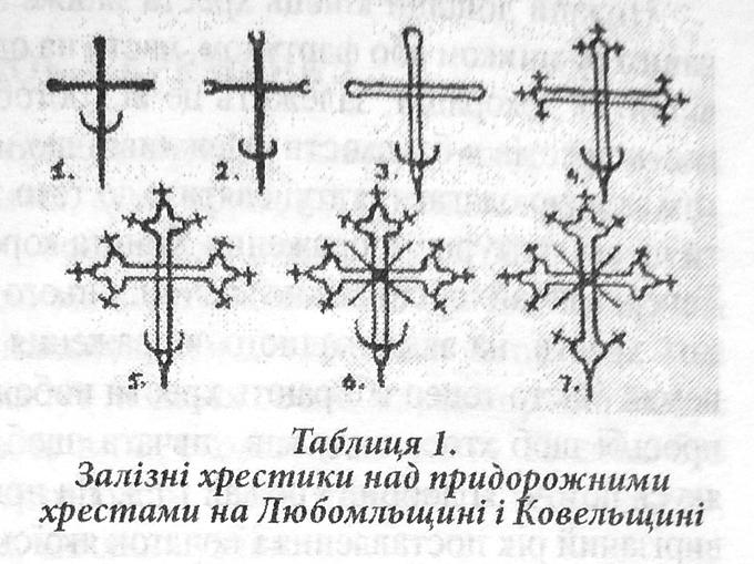 Придорожні хрести на Волині