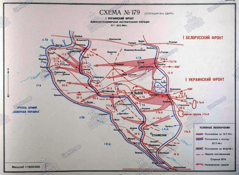Схема Львівсько-Сандомирської наступальної операції Червоної армії, в ході якої 27 липня 1944 року нацистів вигнали зі Львова