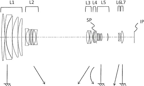 Quatre groupes mobiles, mais le groupe frontal reste fixe et la longueur constante. - extrait du brevet 2016-128846