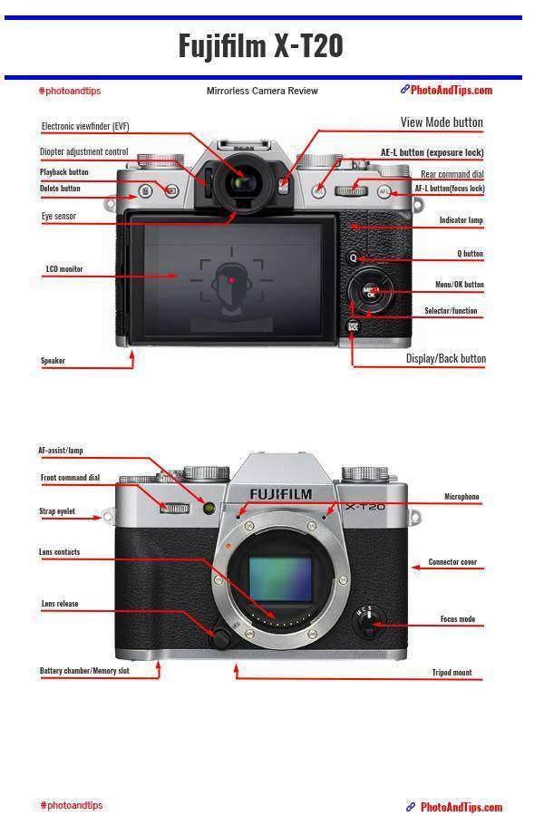 Fujifilm X-T20_Review_PhotoAndTips.com_Original_Pin #photoandtips-See more > photoandtips.com