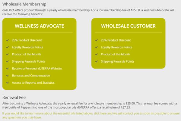 Doterra wholesale membership