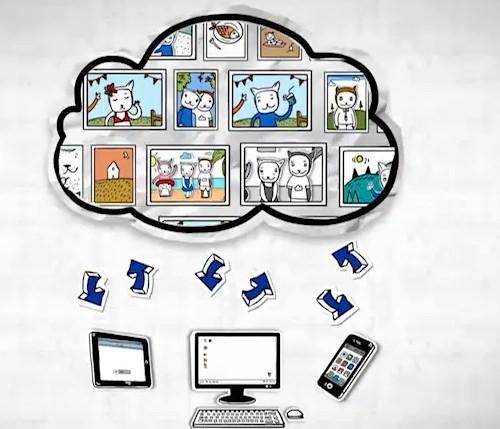 Adobe Carousel : Photoshop dans les nuages