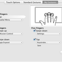 Customizable Touch Gestures