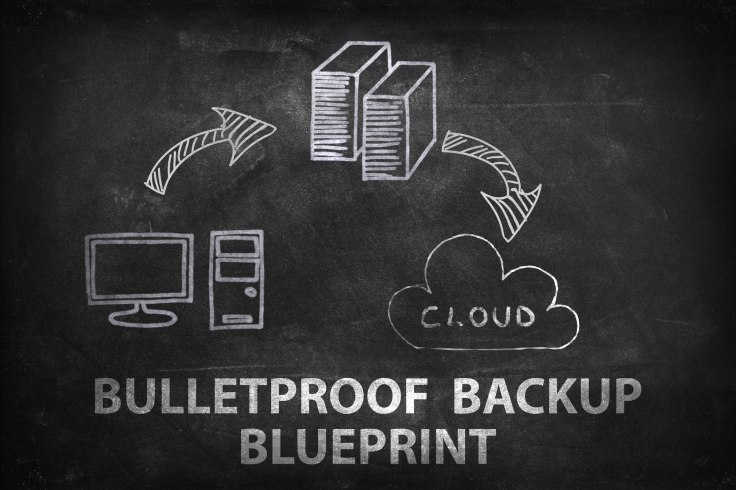 BluePrint-Backup