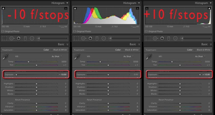 The Exposure slider ranges from -10 to +10 f/stops. Compare the histograms.