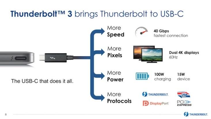 thunderbolt-3-diagram