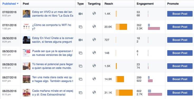 2. Insights-Posts