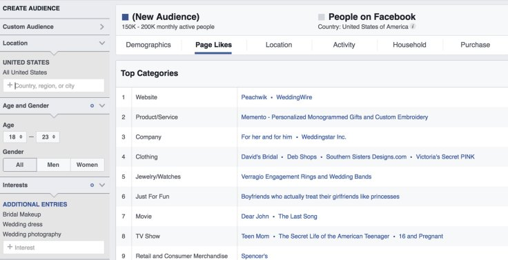 4. Audience-Insights