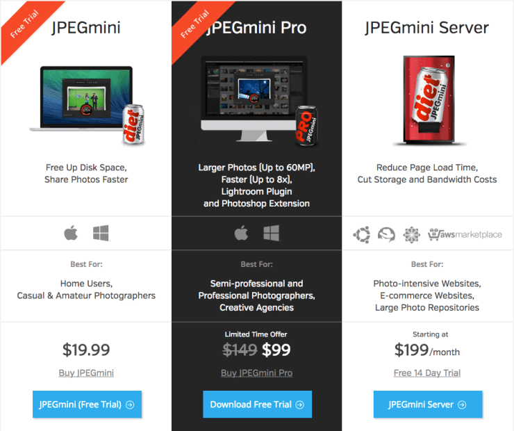 JPEGMini Pricing