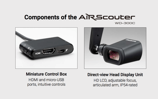 Components of the Airscouter WD-300C