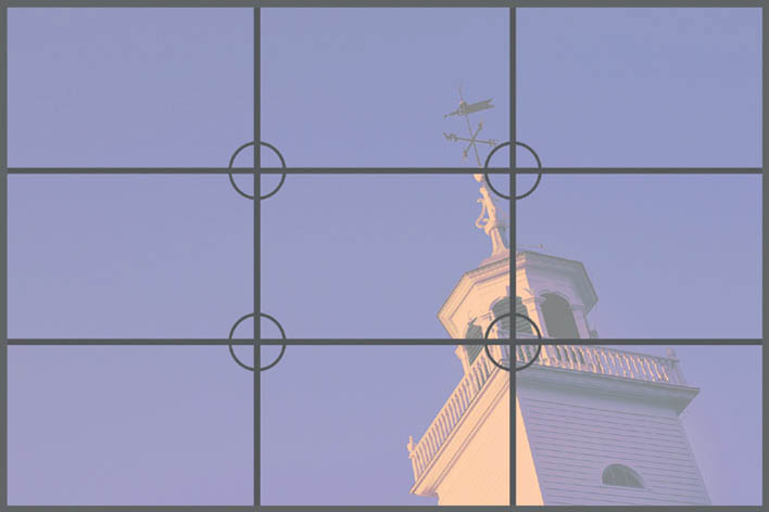 Placing a subject on a point in the grid.