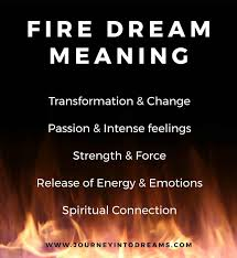 Fire Dream Meaning | Symbols & Signs | Free Online Dream Dictionary