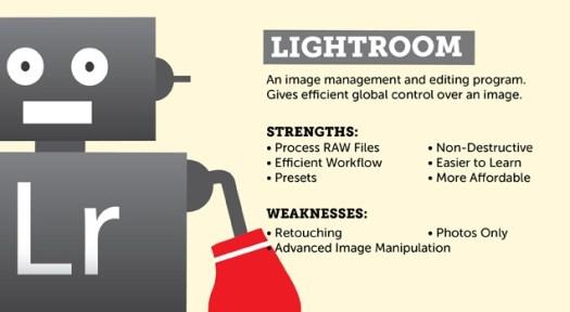 lightroom-stats.png