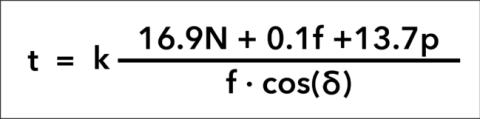 NPF Rule Formula