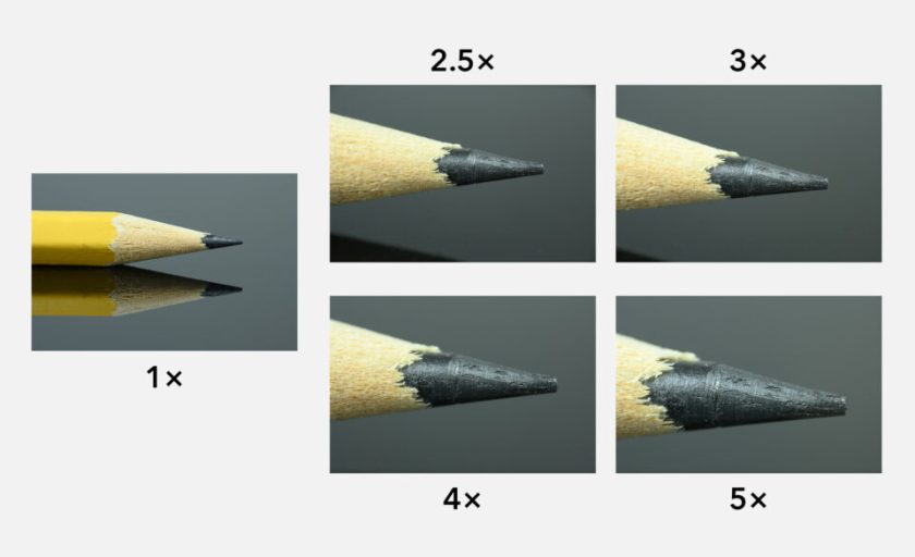 Magnification Comparison from 1X to 5X
