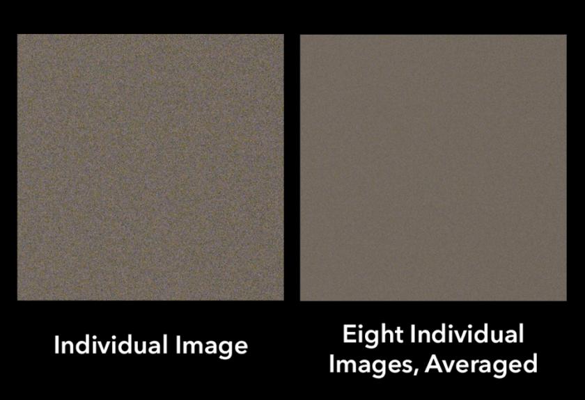 Image Averaging Single vs Eight Photos Averaged Noise