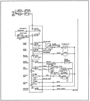 Figure AII6Wiring diagram of a washing machine