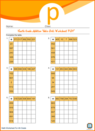 Fourth Grade Addition Table Drill Worksheet