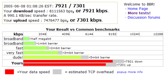 Really fat bandwidth graph