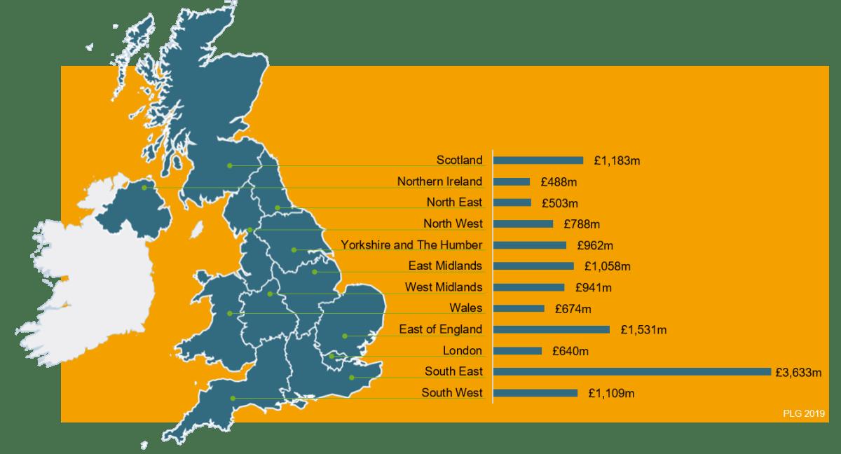 UK photonics regional output 2019
