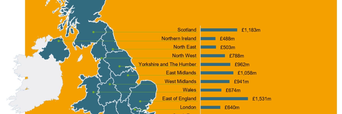 UK photonics regional output 2019