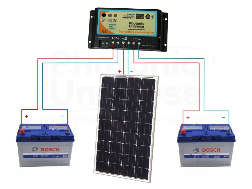 100W 12V Dual Battery Solar Charging Kit /100 Watt Panel