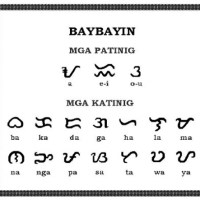 """The Philippine Alibata"" (The Philippine Alphabet)"