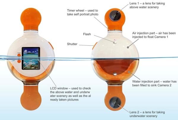 Some camera concepts