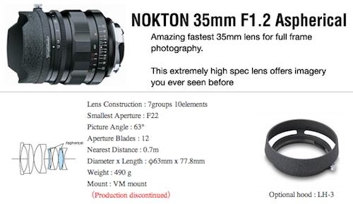 New Voigtlander 35mm lens Two new Voigtlander lenses (35mm f/1.1 and 50mm f/1.4)