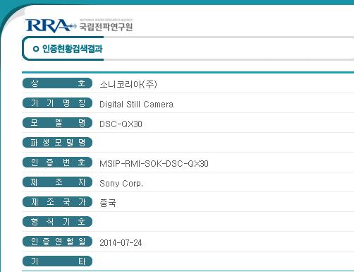 Sony-QX30 camera rumors