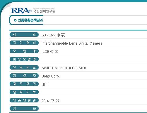 Sony a5100 camera rumors
