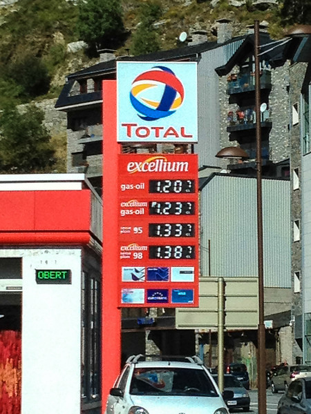 Gas prices in Andorra, 2012
