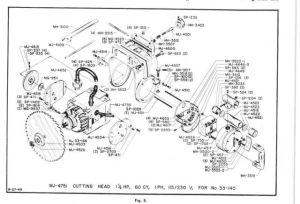 Delta Table Saw Motor Wiring Diagram  impremedia