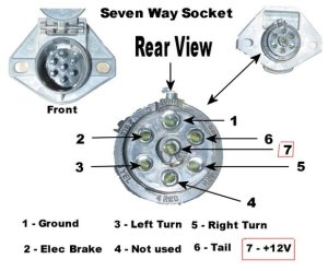 Viewing a thread  How to? 7 pin semi tractor lights to gooseneck?