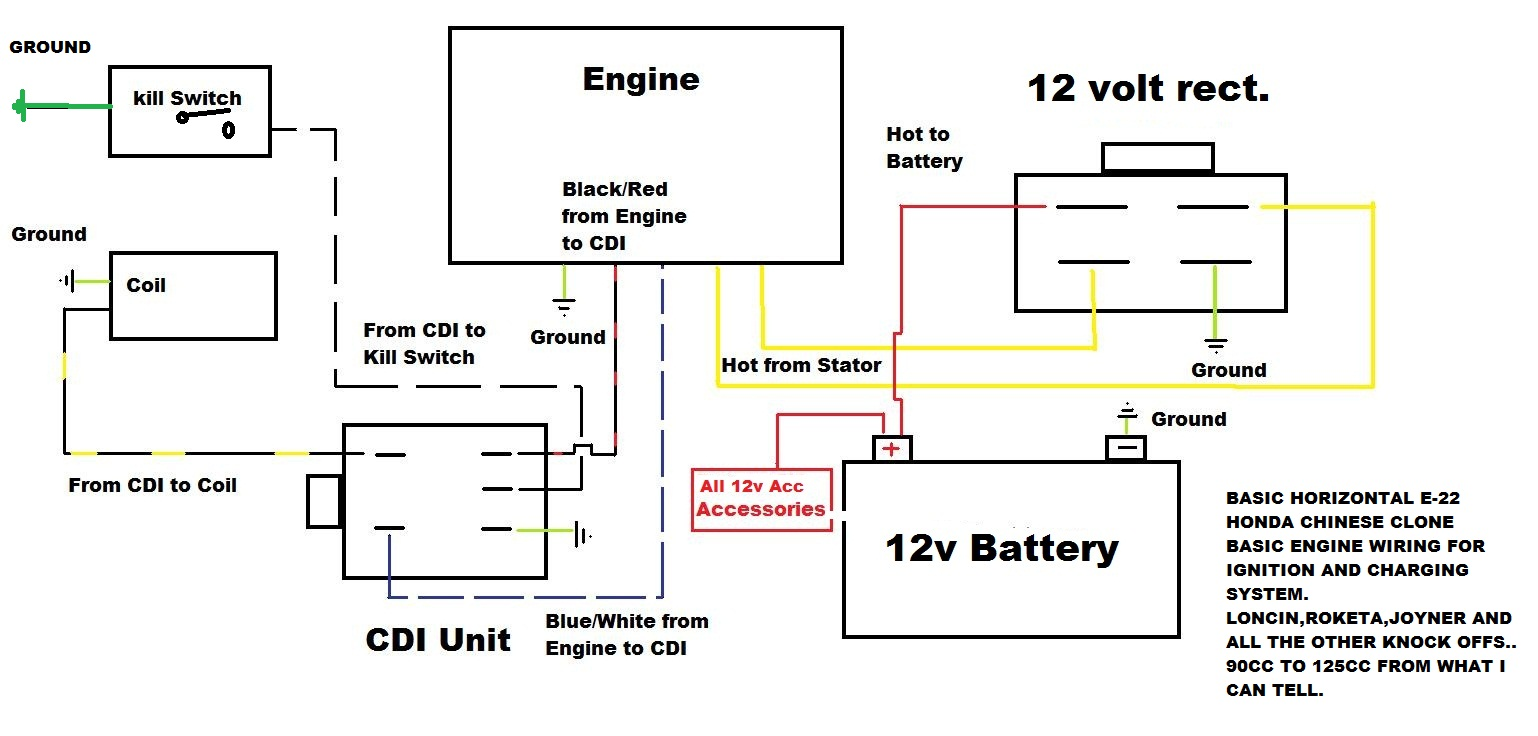 cdi ignition schematic 1bd0 chinese 110 atv cdi wiring diagram wiring resources  1bd0 chinese 110 atv cdi wiring diagram