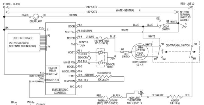 whirlpool duet dryer wiring schematic club wiring diagram