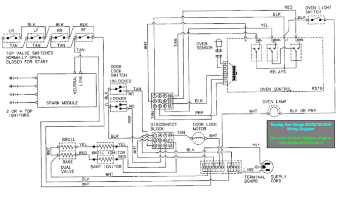 gas cooker wiring diagram  circuit wiring and diagram hub •