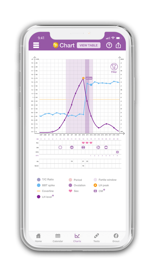 #ad This is an honest review of Premom Free Fertility App - an intuitive ovulation tracker app. And now they offer a new 9-Cycle Pregnancy Guarantee program
