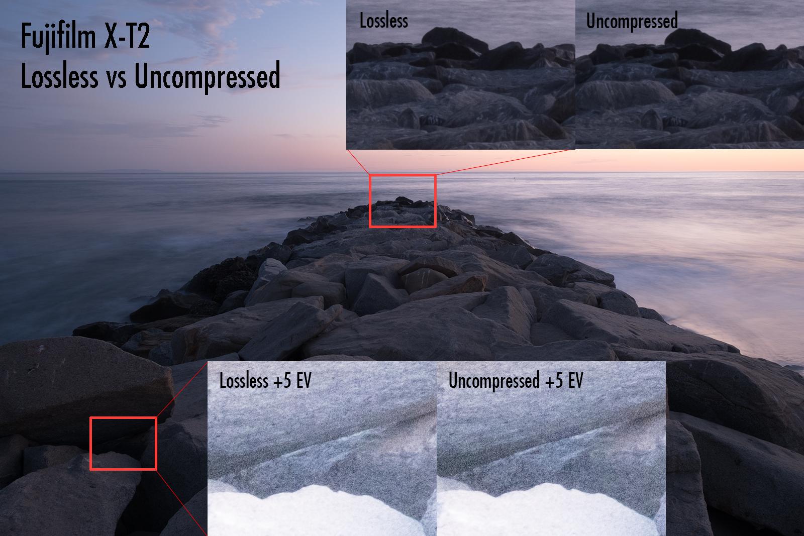 Fujifilm X-T2 Lossless vs Uncompressed
