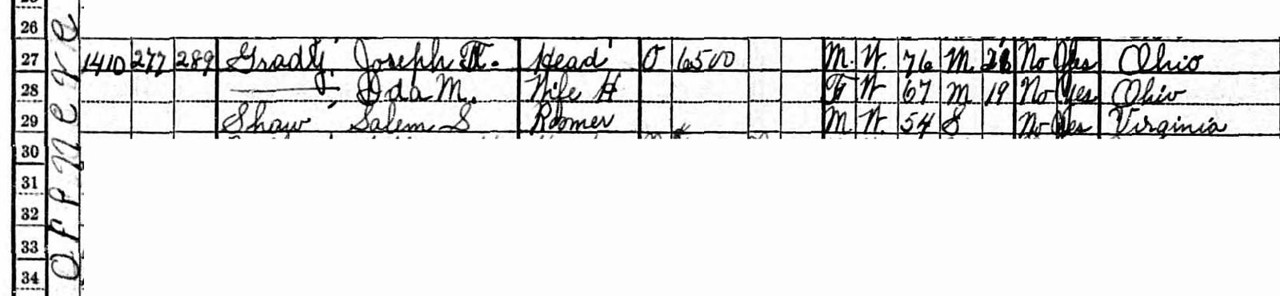 Joseph and Ida M. Grady, 1410 Offnere St., Portsmouth, Ohio, 1930 census (click to enlarge)