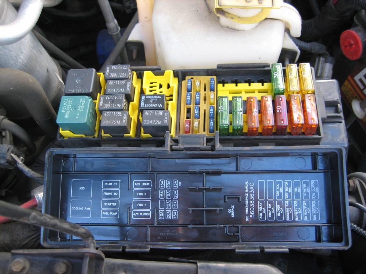 2012 Kia Sportage Fuse Box