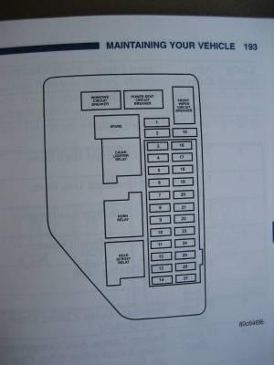 I need a 2001 Cherokee Sport Fuse Diagram  JeepForum