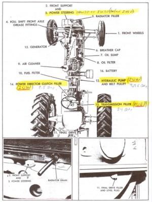D17 gas dipsticksfluid types  Yesterday's Tractors